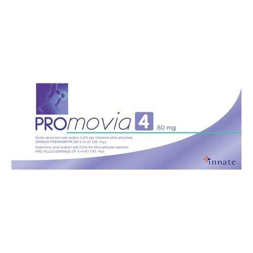 Promovia 80mg Siringa Preriempita 4ml